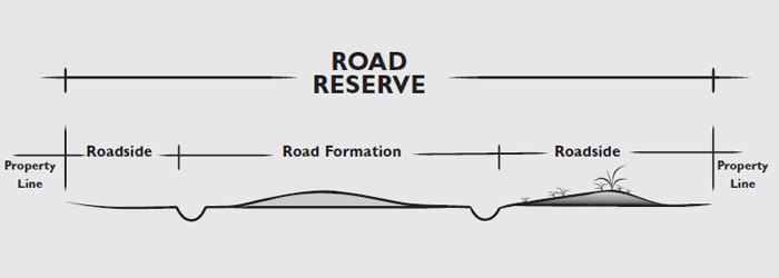 Road-Reserve-Banner-700x250