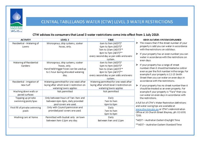 CTW Level 3 Water Restrictions Summary July 2019